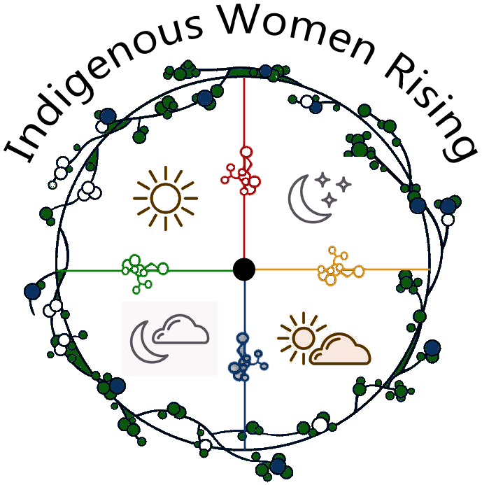Indigenous Women Rising